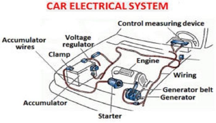 علت خرابی برق ماشین